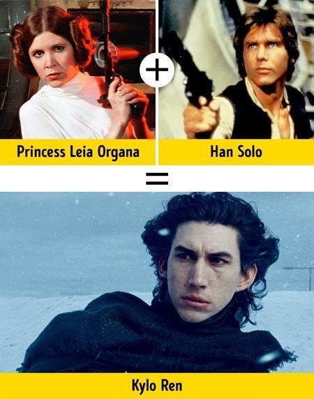 """Ở phần phim thứ 7 của """"Star wars"""", nhân vật Kylo Ren (Adam Driver), con trai của Leia Organo (Carrie Fisher) và Han Solo (Harrison Ford) cũng đã xuất hiện"""