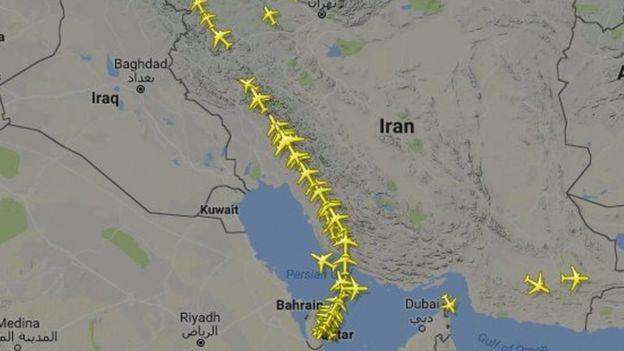 Hình ảnh của trang FlightRadar24 ngày 6/6 cho thấy các máy bay dân dụng của Qatar chỉ còn một tuyến hẹp để ra vào lãnh thổ sau khi bị Ả-rập Xê-út đóng không phận (Ảnh: FlightRadar24/BBC)
