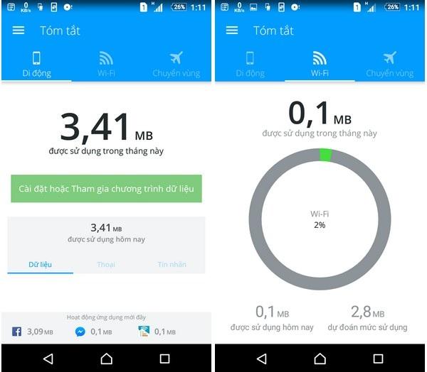 Ứng dụng giúp quản lý dung lượng 3G đã sử dụng trên smartphone - 4