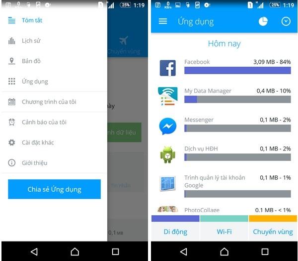Ứng dụng giúp quản lý dung lượng 3G đã sử dụng trên smartphone - 5