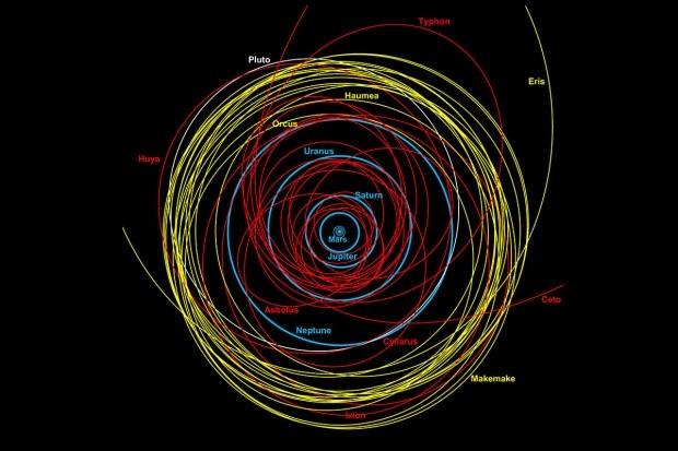 Hàng triệu người có thể quan sát sao Thiên Vương trong tháng này - 3