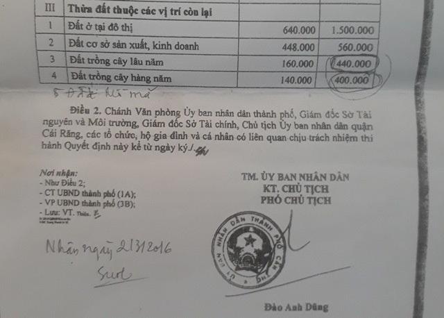 Giá đất đền bù cho các hộ dân trong dự án lô 5C Hồng Loan năm 2016