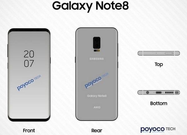 Hình ảnh được cho là bản dựng của Galaxy Note 8 vừa bị rò rỉ trên Internet