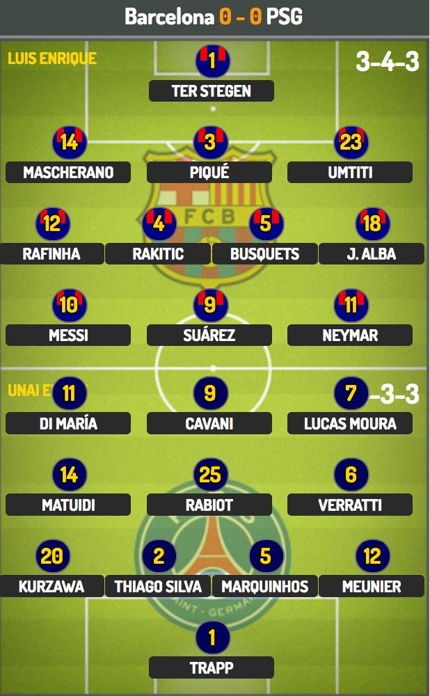 Barcelona - PSG: Nhiệm vụ bất khả thi? - 3