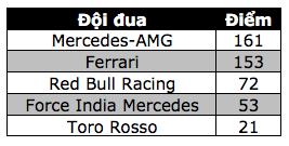 Vượt qua Vettel, Hamilton đăng quang tại Catalunya - 17