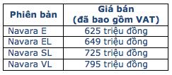 Cận cảnh quy trình sản xuất Nissan Navara tại Thái Lan - 1