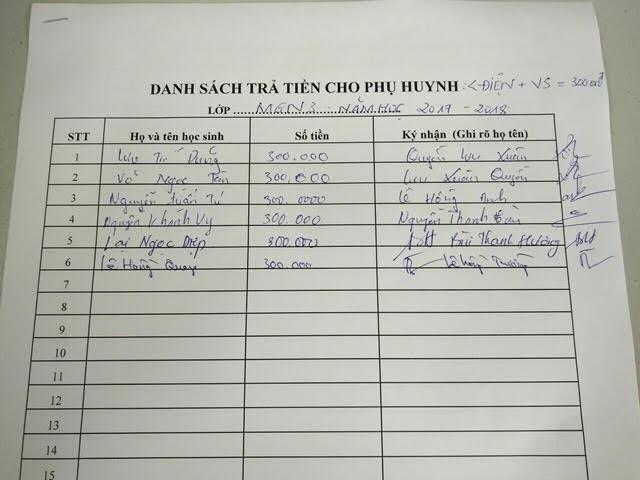 Trường mầm non Láng Thượng thu tiền điện và tiền vệ sinh sai quy định và phải trả lại cho PHHS