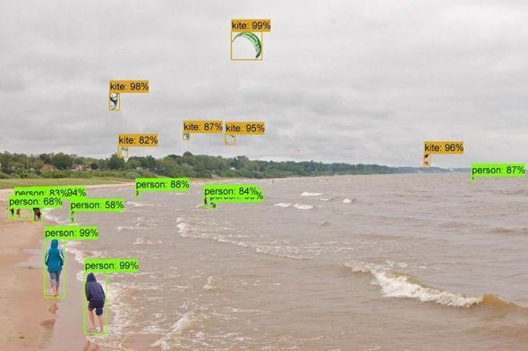 NASNet có khả năng nhận diện các đối tượng trong video theo thời gian thực, với độ chính xác cao hơn các hệ thống do chính con người xây dựng
