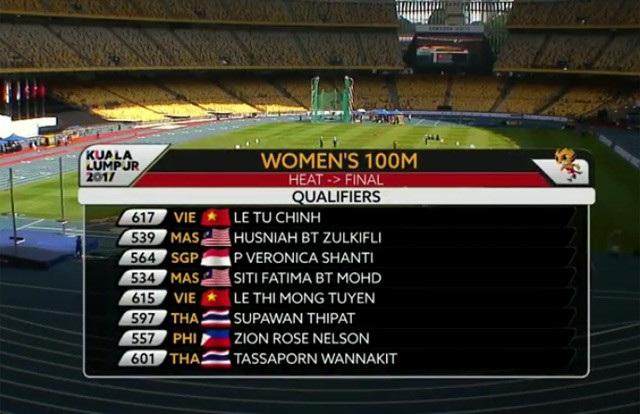 Thành tích của Tú Chinh ở vòng loại 100m nữ