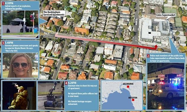 Toàn cảnh vụ tấn công tại Melbourne (Ảnh: Dailymail)