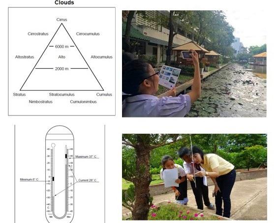Học sinh tham gia hoạt động đo đánh giá mây, đo nhiệt độ và lượng mưa (Nguồn: Boossarasiru Thana, 2016).