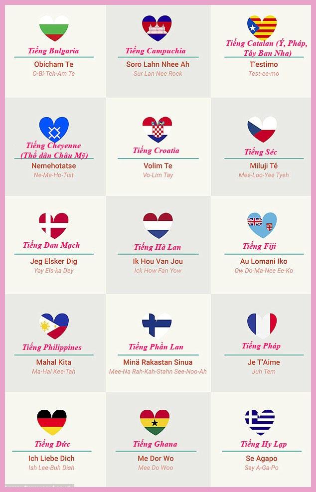 Cách nói lời yêu trong 50 ngôn ngữ - 2