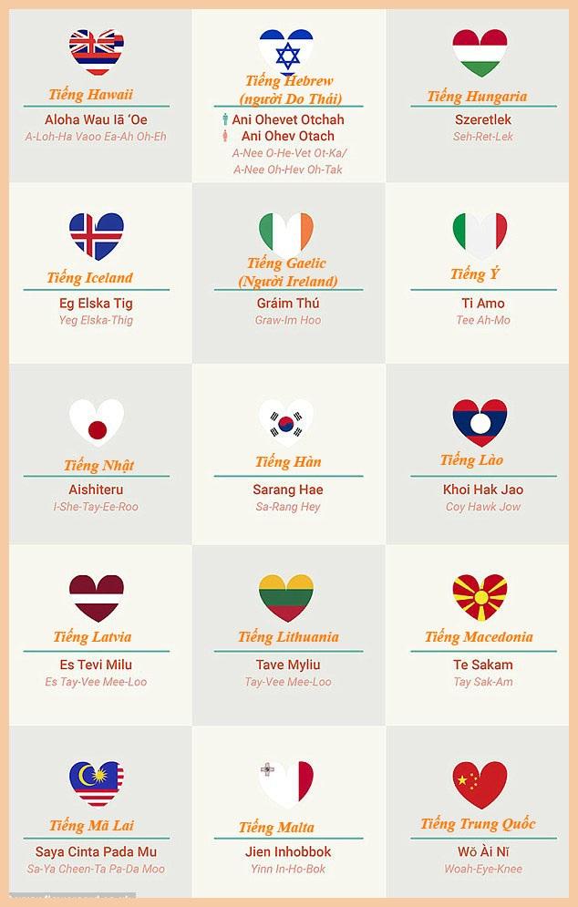 Cách nói lời yêu trong 50 ngôn ngữ - 3