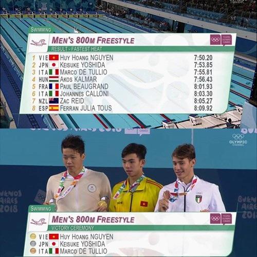 Huy Hoàng về nhất đợt bơi chung kết 800m tự do nam, với thành tích 7 phút 50 giây 20