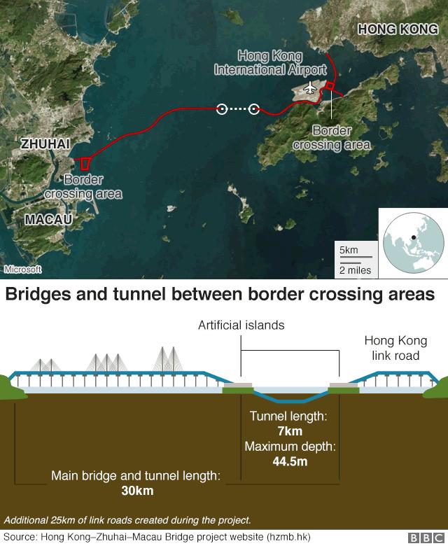 Một đoạn cầu là hầm chạy dưới biển nối giữa 2 đảo nhân tạo. (Đồ họa: BBC)