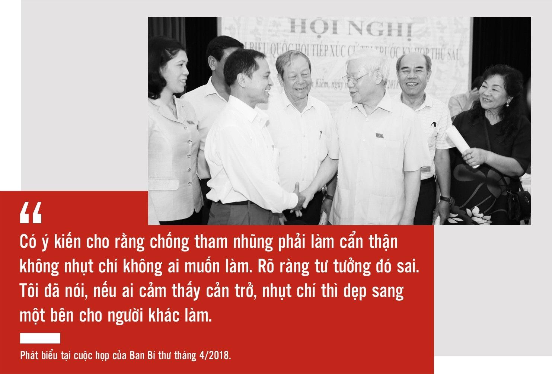 Tổng Bí thư - Chủ tịch nước và nhiệt lượng cho cuộc chiến chống tham nhũng - Ảnh 8.
