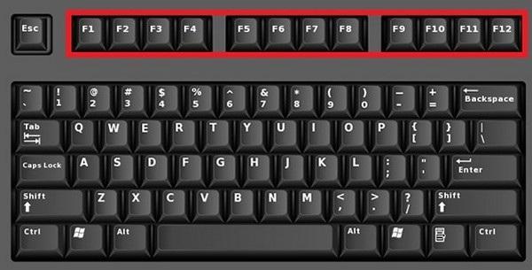 Dãy phím chức năng trên bàn phím