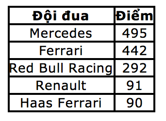 """Bottas chủ động """"nhường"""" chiến thắng chặng Sochi cho Hamilton - 13"""