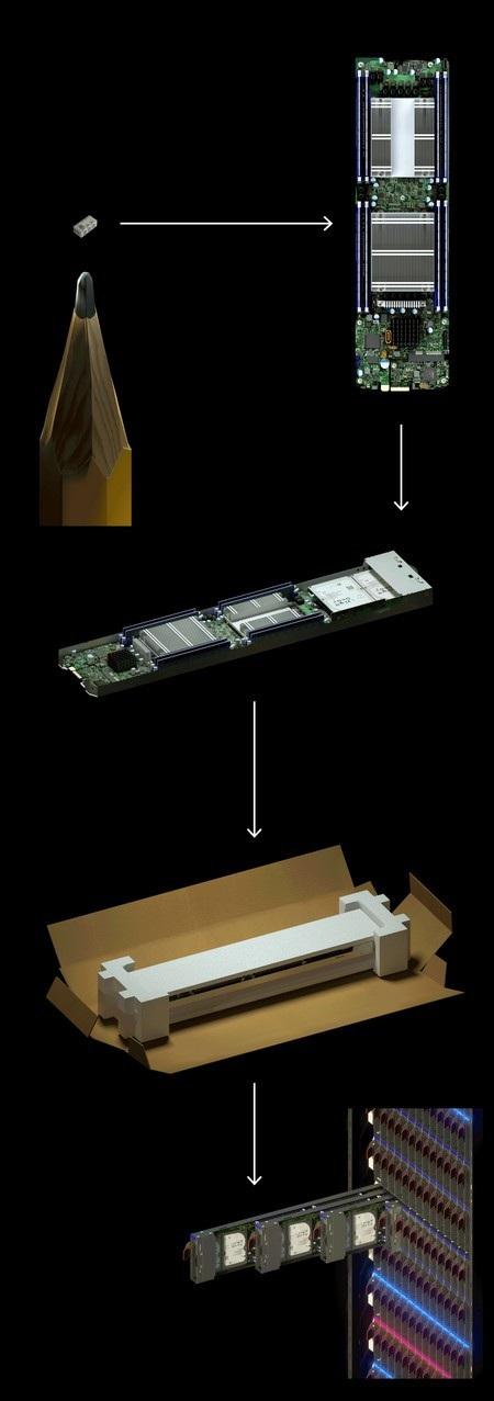 Chip gián điệp có kích thước siêu nhỏ được gắn lên bo mạch chính của máy chủ
