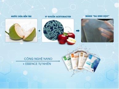 Chứng chỉ FDA: tấm vé thông hành mở đầu sứ mệnh chinh phục thị trường quốc tế