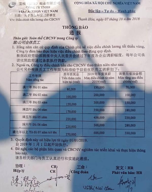 Thông báo của Công ty TNHH giày Aleron Việt Nam.