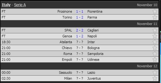Lịch thi đấu vòng 12 Serie A