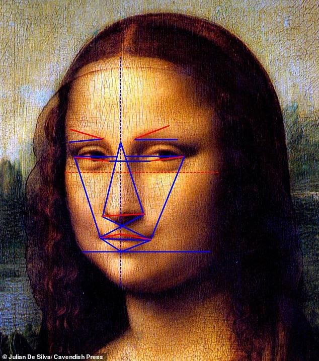 Đứng thứ 3 là nàng Mona Lisa. Nàng thơ của danh họa Leonardo da Vinci có gương mặt đạt tỉ lệ vàng ở mức 86,6%. Bức chân dung nàng Mona Lisa hiện tại có giá trị ước tính vào khoảng 775 triệu USD và được trưng bày tại bảo tàng Louvre (Paris, Pháp).