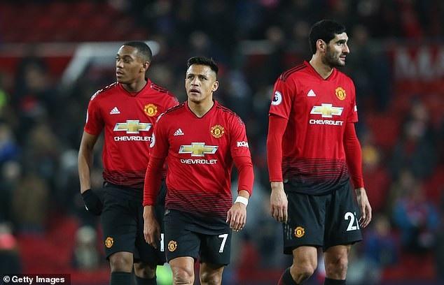 Các cầu thủ Man Utd thi đấu thiếu khát khao