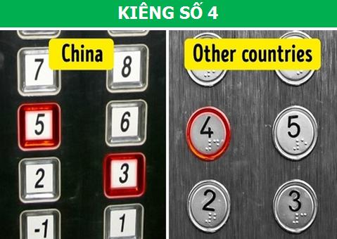 Ngỡ ngàng với những phong tục kỳ lạ ở Trung Quốc - 2