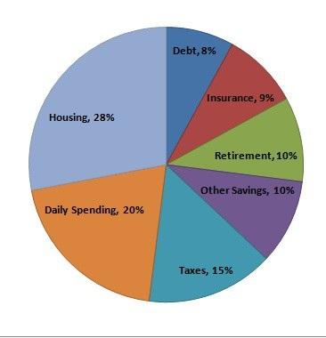 Mua bảo hiểm hay gửi tiền ngân hàng: Cái nào lợi hơn? - 1