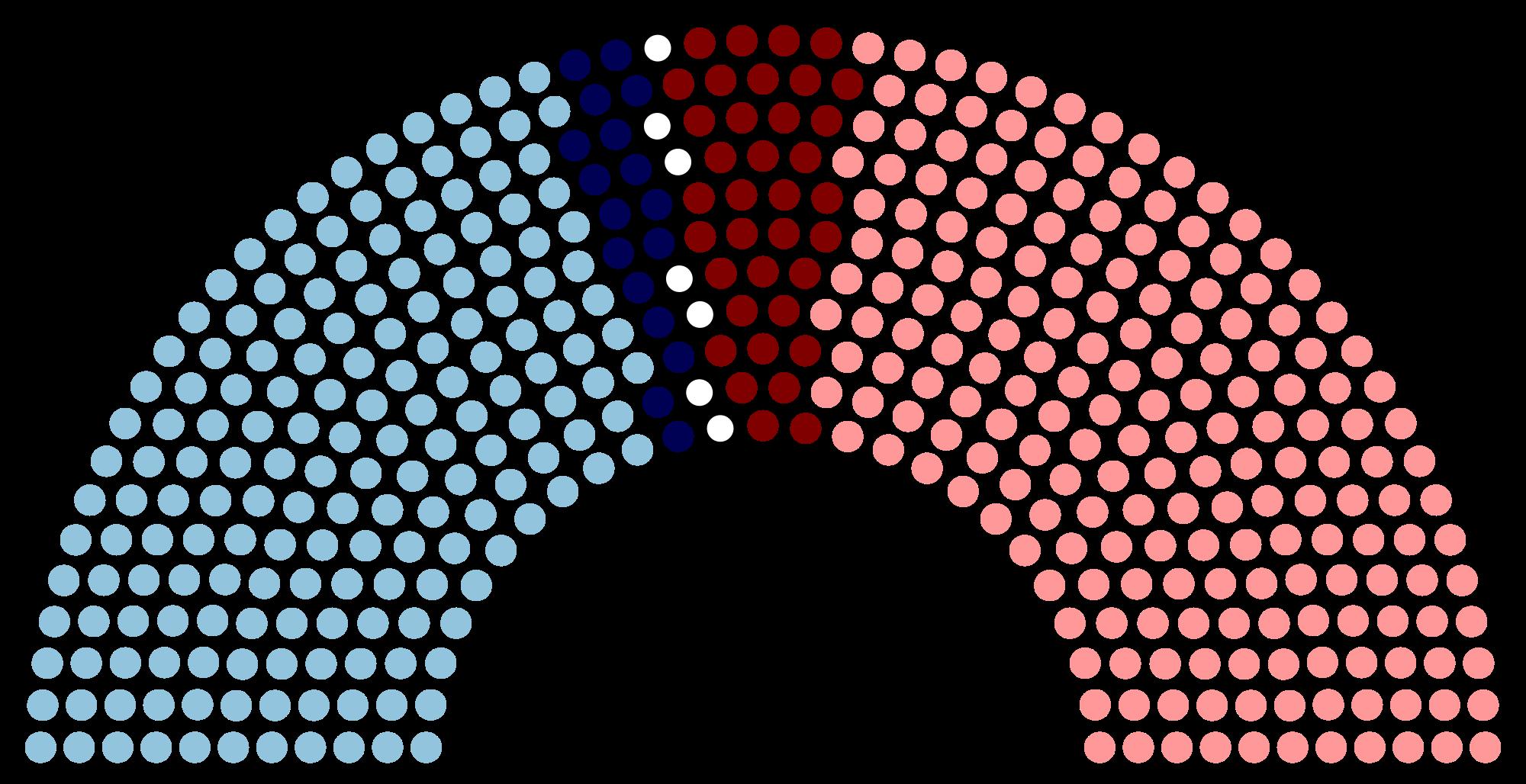 Bầu cử giữa nhiệm kỳ: Cuộc chiến giữa hai phe voi - lừa trong quốc hội Mỹ - Ảnh 3.