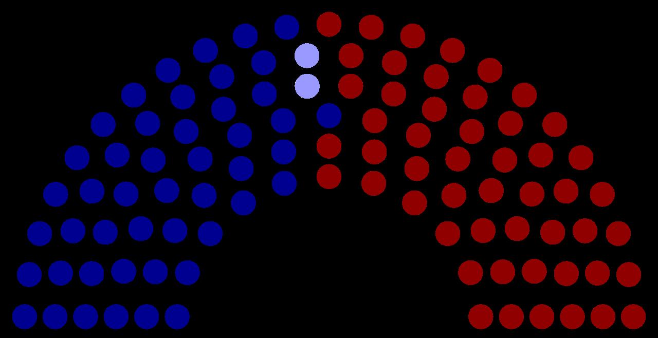 Bầu cử giữa nhiệm kỳ: Cuộc chiến giữa hai phe voi - lừa trong quốc hội Mỹ - Ảnh 4.
