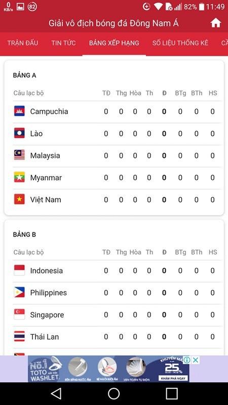 Ứng dụng hữu ích giúp theo dõi lịch thi đấu AFF Cup trên smartphone - 3