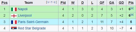 """Liverpool thua sốc trước """"tí hon"""", nguy cơ bị loại sớm ở Champions League - 3"""