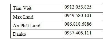 Anland Premium: Xanh từ nhà ra ngõ - 3