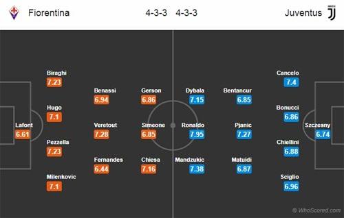Không thể ngừng ghi bàn, C.Ronaldo sẽ độc chiếm Vua phá lưới? - 3