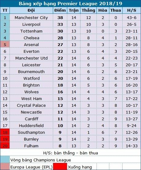 Nhìn lại trận hòa thất vọng của Man Utd trước Southampton - 21
