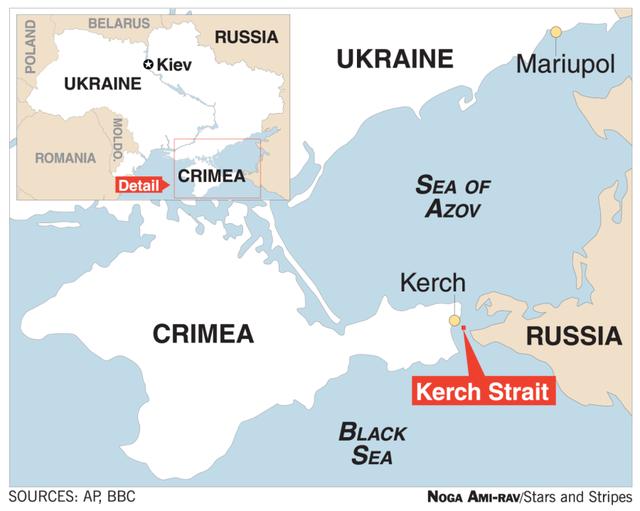 Mỹ hỗ trợ 10 triệu USD giúp hải quân Ukraine đối phó Nga - Ảnh 2.