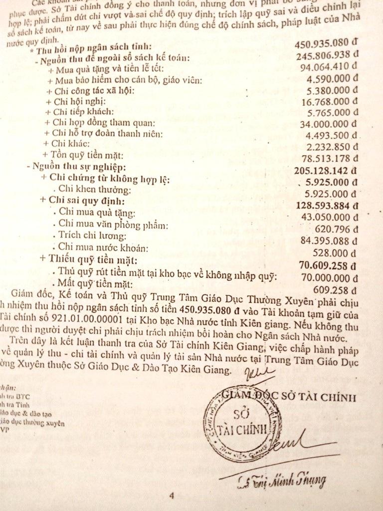 Khuất tất gì vụ thủ quỹ làm mất hơn 600 ngàn đồng… bị đuổi việc tại Kiên Giang? - Ảnh 4.