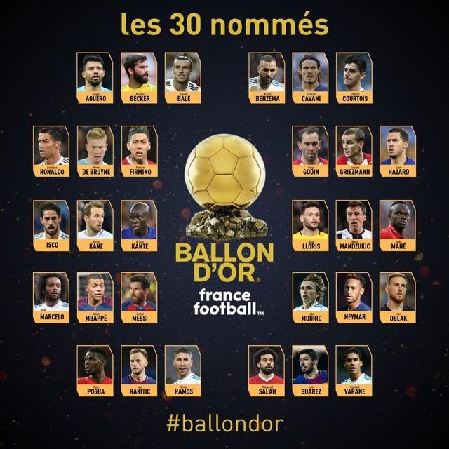 30 đề cử tranh giải Quả bóng vàng 2018