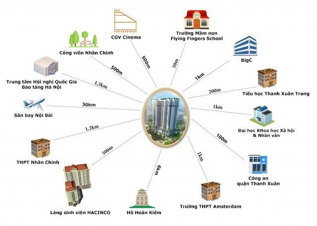 Mở bán 65 căn hộ Vip nhất dự án Thanh Xuân Complex - 1
