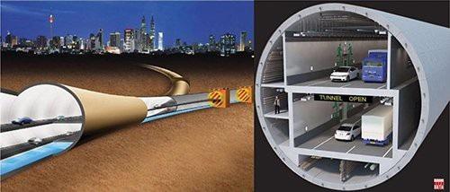 Tại nhiều quốc gia: các đường ngầm tích hợp đa chức năng đã phổ biến nhằm giảm chi phí. Ví dụ dự án SmartTunnel tại Kualalupure (Malaysia) kết hợp 2 tuyến ô tô ngầm với hệ thống thoát nước ngầm chống ngập úng cho trung tâm thành phố.