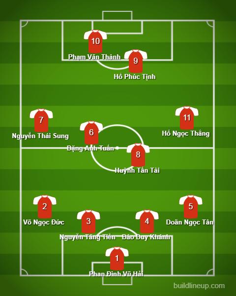 Đội hình những cầu thủ ngôi sao tuổi Tuất của bóng đá Việt Nam - 2