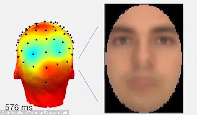 Đối tượng thử nghiệm đã thể hiện các hình ảnh khuôn mặt sau khi được các chuyên gia thần kinh của Đại học Toronto Scarborough kết nối với thiết bị điện não đồ.