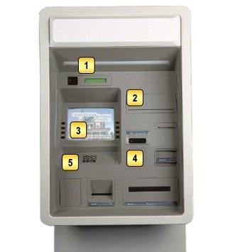 Những vị trí mà tội phạm thường gắn các thiết bị theo dõi thông tin thẻ lên cây ATM, người dùng nên quan sát để kiểm tra kỹ trước khi sử dụng