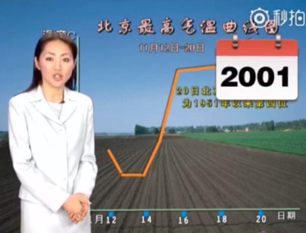 Yang trên sóng truyền hình vào năm 2001