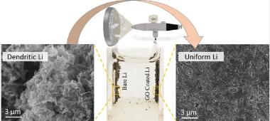 Tấm nano oxit graphene có thể giúp đưa pin litinum-metal ra thị trường - 1