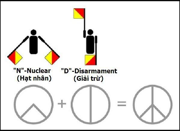 Khám phá nguồn gốc ra đời và ý nghĩa của biểu tượng hòa bình - 3