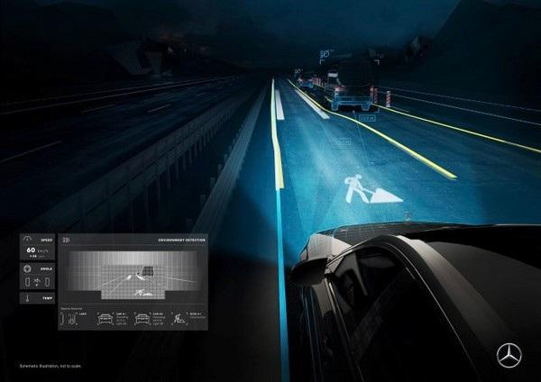 2 dải ánh sáng do đèn pha phát ra khi tài xế cần điều khiển xe đi vào những khoảng hẹp