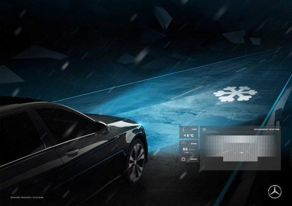 Đèn pha thông minh trình chiếu biểu tượng cảnh báo điều kiện thời tiết xuống đường